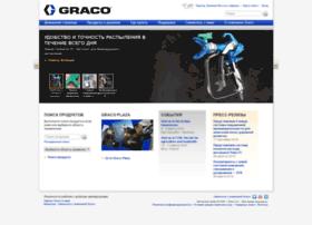 gracorus.ru