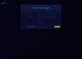 graduates.learntotrade.com.au