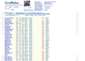grafbolsa.com