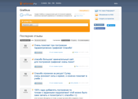 grafikus.reformal.ru
