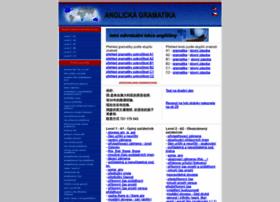 grammar.cz