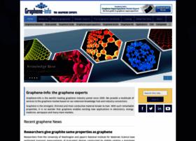 graphene-info.com