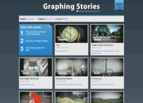 graphingstories.com