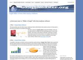 graphmaker.org
