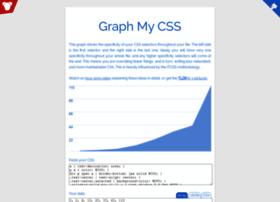 graphmycss.com