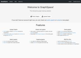 graphspace.org