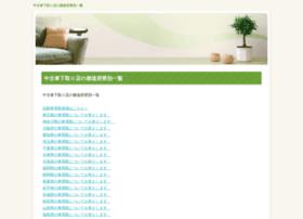 grocerycoupons101.com