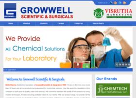 growwellsci.in