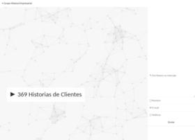 grupoalianzaempresarial.com