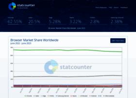 gs.statcounter.com