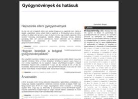 gyogynovenyek.blogspot.com