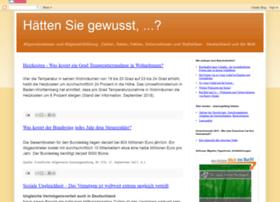 haetten-sie-gewusst.blogspot.de