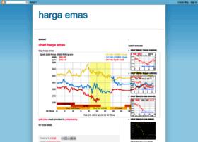 hafizgold-hargaemas.blogspot.com