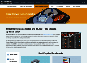 harddrivebenchmark.net