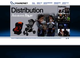 harenet.com.my