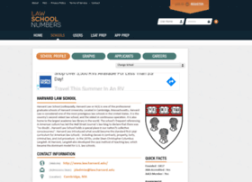 harvard.lawschoolnumbers.com