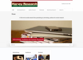 harveyresearch.com