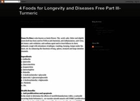 healthylivingphilippines1.blogspot.com