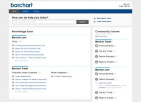 help.barchart.com