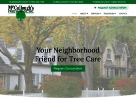 helpfortrees.com