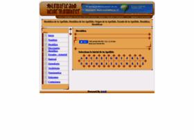 heraldica.significado-de-los-nombres.net