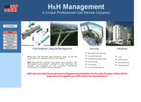 hhman.com