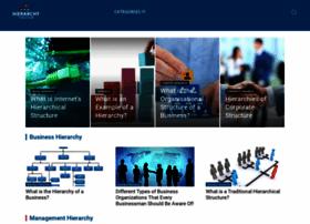 hierarchystructure.com
