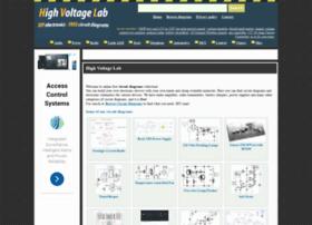 High-voltage-lab.com