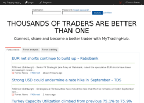highertimeframetrading.mytradinghub.com