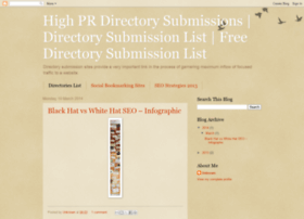 highprdirectorysubmissions.blogspot.in