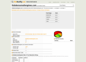 hobdenssmallengines.com.wenotify.net