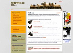 hodowle.eu