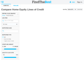 home-equity.findthebest.com