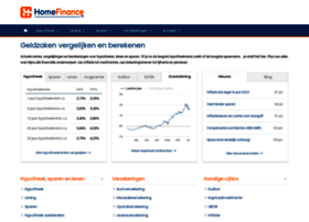 homefinance.nl