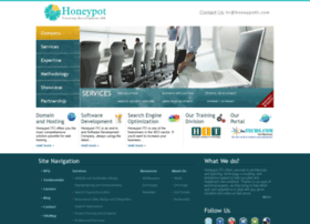 Honeypotit.com