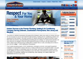 horizonservicesinc2.clickforward.com