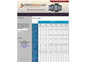 hostingmurah.allnetspace.com
