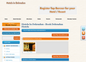 hotelindehradun.com