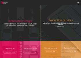 hothousedesign.com.au