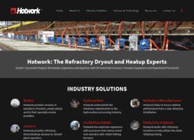 hotwork.com