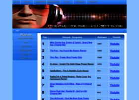 house-music-charts.de