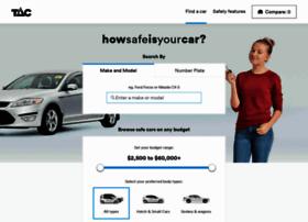 howsafeisyourcar.com.au