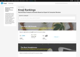 human-resources-payroll.knoji.com