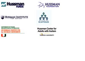 hussman.com