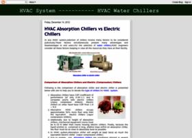 hvac-system-basics.blogspot.com