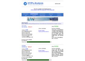 hyips-analysis.net