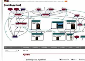 hyperbolic-tree.com