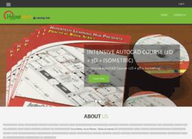 Hypertech-myanmar.com