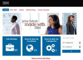 ibm-research.jobs