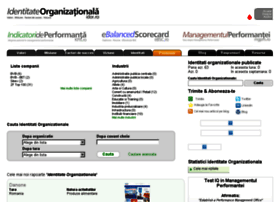 identitateorganizationala.ro